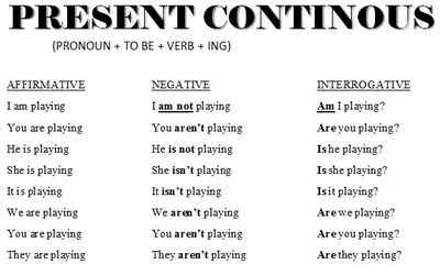 Past present tense examples