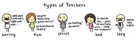 types_of_teachers